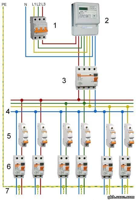 1 - вводной автомат (трехфазный); 2 - электросчетчик; 3 - УЗО селективного действия; 4 - нулевая шина; 5...